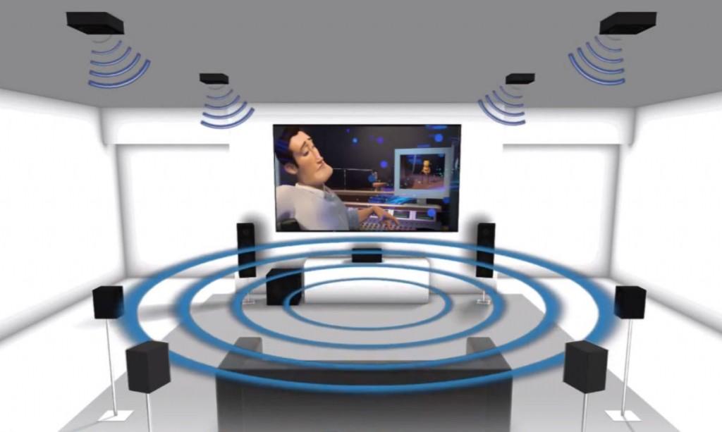 Positionare boxe Dolby Atmos