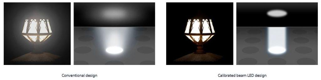Backlight Master Drive Sony