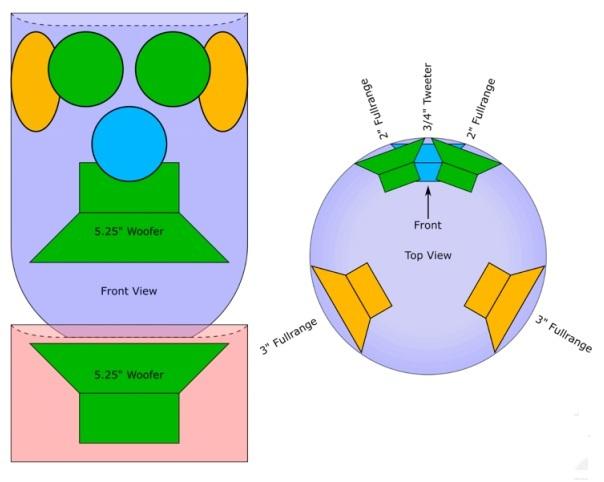 B&O Beosound Balance - Pozitionarea difuzoarelor