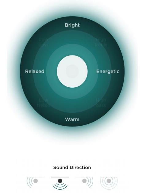 Customizare sunet - Beosonic