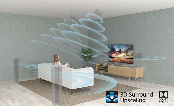 3D Surround Upscaling